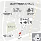 외국계 투자가, 이마트 강남 신사동 땅 사들여