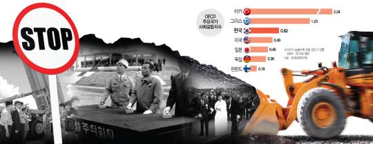 [리더십4.0시대] 밀어붙이기식으론 갈등해결 한계...국민공감 '비저너리 리더십' 필요
