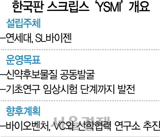 한국판 스크립스 연구소 'YSMI' 송도에 들어선다