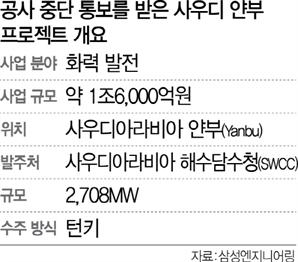 1.6조대 사우디 공사…삼성엔지 해지 '쇼크'