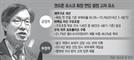 [핫이슈메이커] 고강도 구조조정·경영 성과 인정…CEO 추천위, 권오준 연임에 무게
