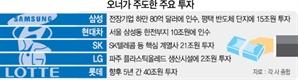 성장 이끈 '한국式 오너경영' 흔들