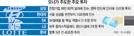 [핫이슈] 총수들 외풍에 줄줄이 발목…성장 이끈 '한국式 오너경영' 흔들