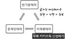 반기문VS문재인 진짜 리얼 테마주! 삭제 전 무료공개