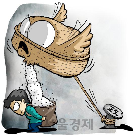 1969년 쌀값 통제령