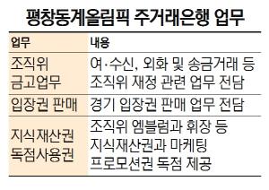 '최순실 반사이익' 시중은행, 평창동계올림픽 후원부담 줄었다