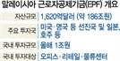 """말레이시아 연기금 """"한국 부동산에 1조 투자"""""""