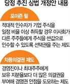 """野주도 상법 개정에 반격나선 당정..""""포이즌필·차등의결권 도입 추진"""""""