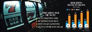 [단독]강원랜드 '슬롯머신 제조'에 베팅한다