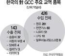 [단독]한·GCC FTA 연내 재추진