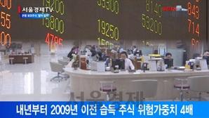 [서울경제TV] 내년 건전성규제 강화… 은행 보유주식 '팔까 말까'