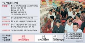 [도 넘은 중국의 사드 압박] 롯데마트 매장만 115개 진출...中 직접 제재 땐 기업 운명 '흔들'