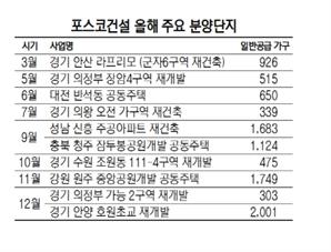 [2017 서경 하우징 페어] 포스코건설, 안산 재건축 등 올 1만6,000여가구 공급