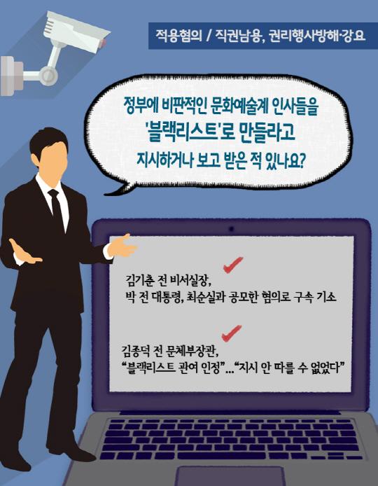 [카드뉴스] '檢 vs 朴' 진실게임…이 시각 중앙지검 1001호에서는?