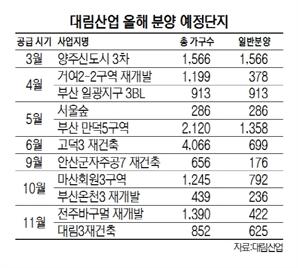 [2017 서경 하우징페어]'아크로 서울 포레스트' 등 올 1만 8,000여 가구 공급