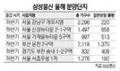 [2017 서경 하우징페어] 서울 4곳 등 6곳서 9,017가구...모두 하반기 분양