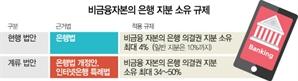 ['점포' 없는 은행시대 개막] 세계 핀테크 쑥쑥 크는데…'4%룰'에 발묶인 한국
