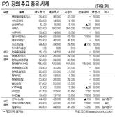[표]IPO·장외 주요 종목 시세(3월 24일)