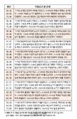 오늘의 재운[3월 28일]