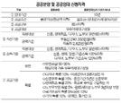 [2017 서경 하우징 페어] LH, 60㎡ 이하 공공아파트 청약 땐 소득·자산기준 확인해야