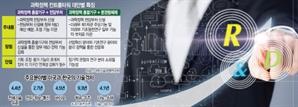 [차세대 성장엔진 위한 소프트인프라]R&D 투자비중 세계 1위라는데...노벨상 배출 못하는 한국