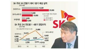 빛발한 최태원의 '딥체인지'…SK 삼총사, 올 최대 실적 이끈다