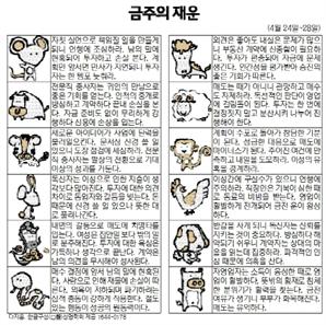 금주의 재운[4월 24~28일]