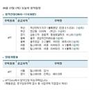 아파트투유, '힐스테이트 암사' 청약당첨자 발표