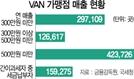 [S 리포트] 월매출 25만원? 수상한 개인사업자 30만명