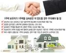 [머니+ 부동산 Q&A] 상속으로 2주택…한채 팔려는데