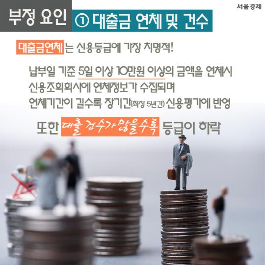 [별팁부록]'부자의 첫걸음' 사회초년생 신용도 높이는 '꿀팁'