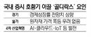 """""""웰컴 투 골디락스""""...하반기 증시 호황 이어간다"""