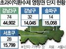 [단독]강남 '재건축이익환수' 대상 4만여 가구