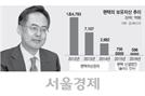 '팬택 공중분해' 쏠리드의 예정된 수순