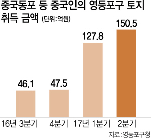 [경찰팀24/7] 중국동포 우범지대는 옛말…'대림동이 달라졌어요'