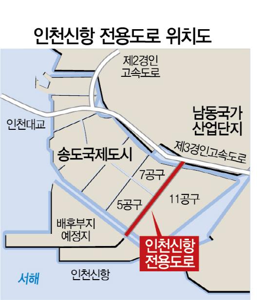 인천 신항 전용도로 개통 2년밖에 안됐는데...지하도로 새로 뚫어 달라는 인천시