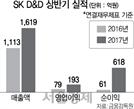 순익 915%↑...약진하는 SK D&D
