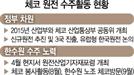"""[단독] """"탈원전에 부품수급 차질 우려"""" 체코, 한국에 원전 발주 난색"""