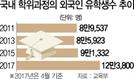 [S리포트] 한국말 못해도 외국인유학생 '묻지마 모집'