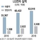 """[서경스타즈] LG전자 """"가전이 이끈 성장세…車부품이 바통 이을 것"""""""