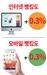 더케이저축銀, 온라인 전용 '엔 정기예금' 0.3% 우대금리