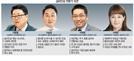 """[숨죽인 자산시장] """"선진국 비중 줄이고 신흥국 유지""""...채권펀드는 리밸런싱 필요"""""""