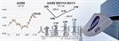 [스톡인사이드]배당 5,800억...'전자 효과'로 웃는 삼성생명
