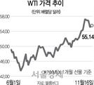 """""""유가 60달러까지 오를것"""" 원유선물 ETF 투자 매력"""