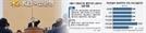 """""""노조와 이사회서 성과급 다툴판""""...금융권 勞治 전방위 확산되나"""