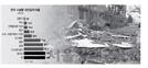 진동에너지 축적...수도권도 '지진 시한폭탄'
