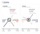 콰라소프트, 화폐·비트코인 시세 전망하는 '콰라 AI 2.0' 공개