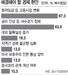 """中企 """"최저임금 인상·근로시간 단축 부담 완화해야"""""""