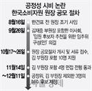 '셀프선임 논란' 김재중 부원장, 결국 소비자원장 후보서 탈락