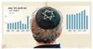 [글로벌What-'예루살렘 선언'으로 재확인 된 유대인 힘] 탈무드의 혜안, 로비에 쓰다